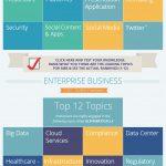 trending_topics_infographic