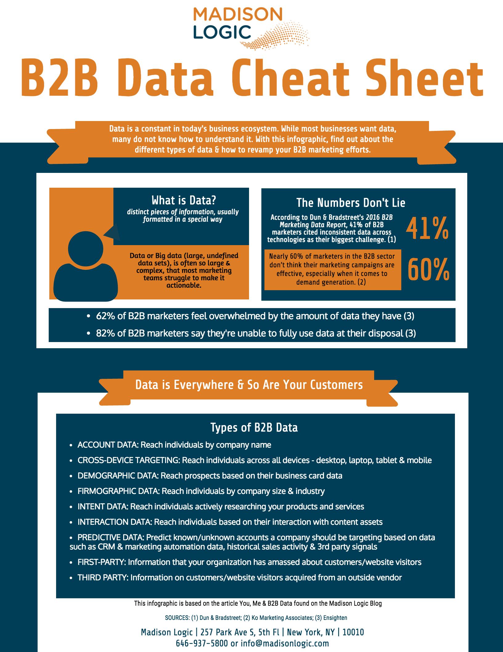 B2B Data Cheat Sheet image