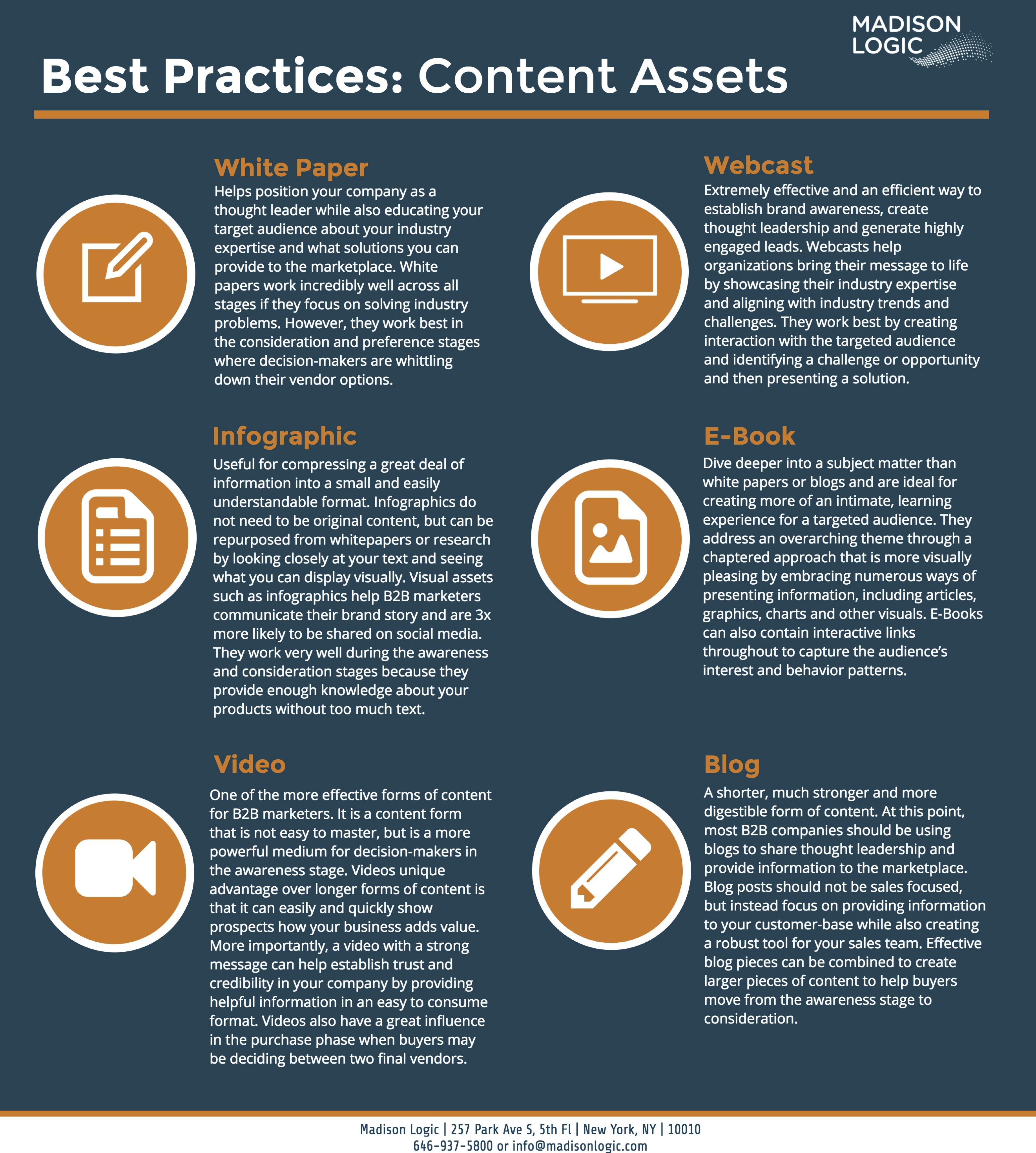 Best Practices: Content Assets