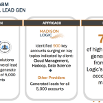intent-driven-abm-vs-traditional-lead-gen-copy