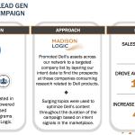 intent-driven-lead-gen-display-campaign-copy