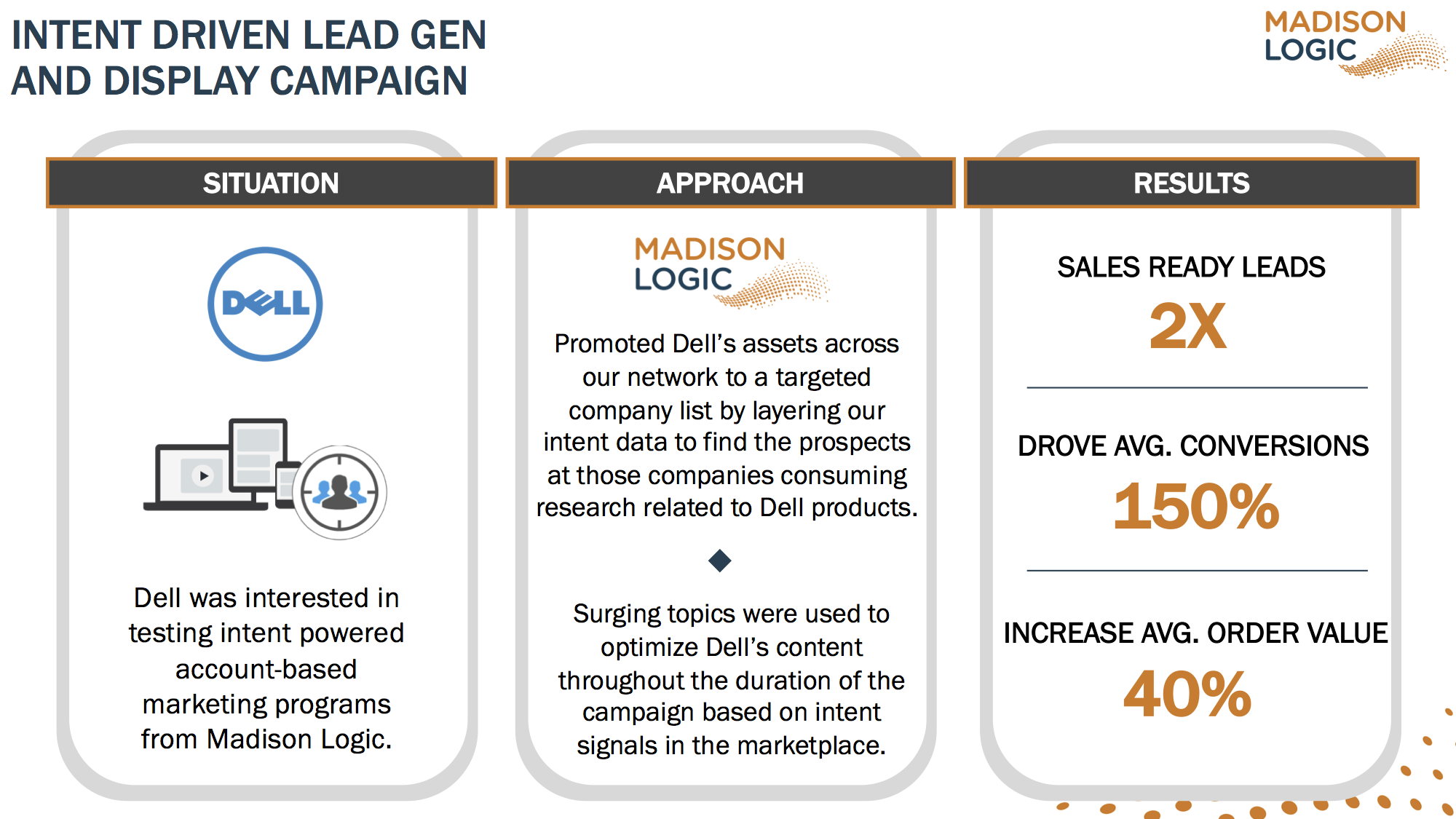 intent-driven-lead-gen-display-campaign-copy